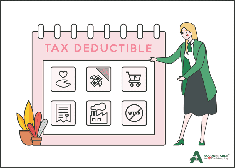 What are the requisites of deductible expenses